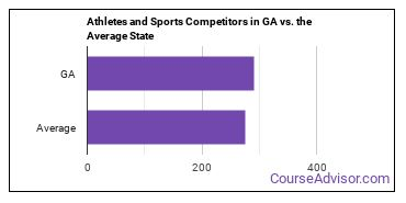 Athletes and Sports Competitors in GA vs. the Average State