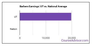 Barbers Earnings: UT vs. National Average
