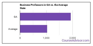 Business Professors in GA vs. the Average State