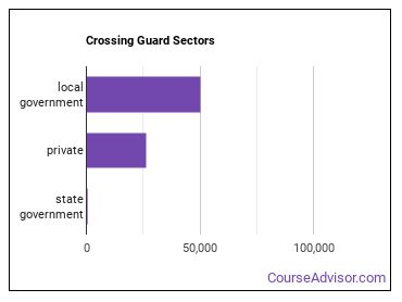 Crossing Guard Sectors