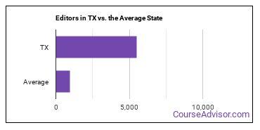 Editors in TX vs. the Average State