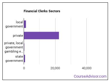 Financial Clerks Sectors