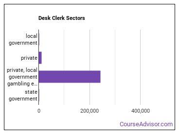 Desk Clerk Sectors