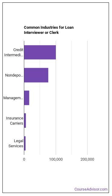 Loan Interviewer or Clerk Industries