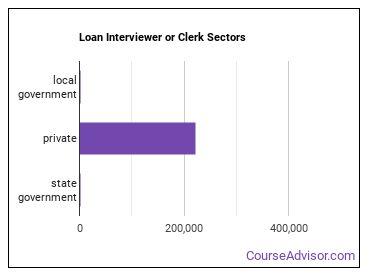 Loan Interviewer or Clerk Sectors