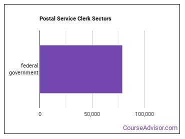 Postal Service Clerk Sectors