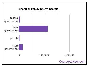 Sheriff or Deputy Sheriff Sectors