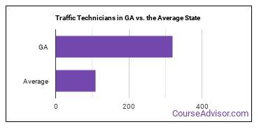 Traffic Technicians in GA vs. the Average State
