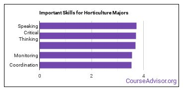 Important Skills for Horticulture Majors