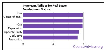 Important Abilities for real estate dev Majors
