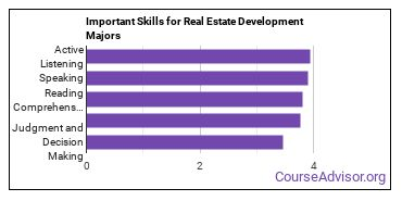 Important Skills for Real Estate Development Majors