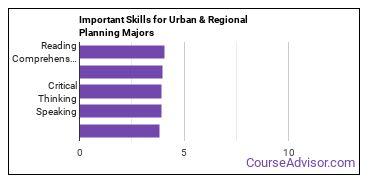 Important Skills for Urban & Regional Planning Majors