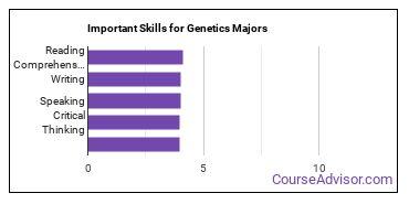 Important Skills for Genetics Majors