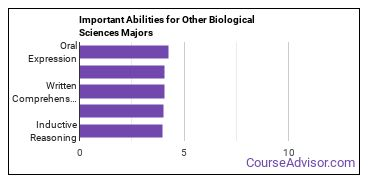 Important Abilities for biomedical science Majors