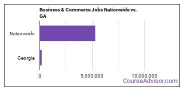 Business & Commerce Jobs Nationwide vs. GA