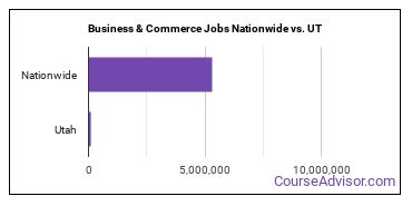 Business & Commerce Jobs Nationwide vs. UT