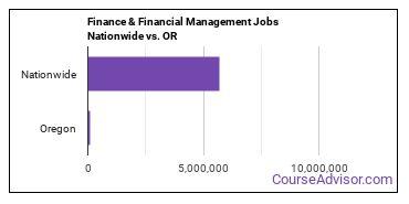Finance & Financial Management Jobs Nationwide vs. OR