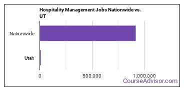 Hospitality Management Jobs Nationwide vs. UT
