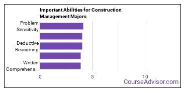 Important Abilities for construction management Majors