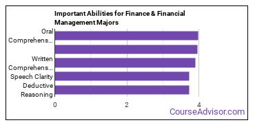 Important Abilities for finance Majors