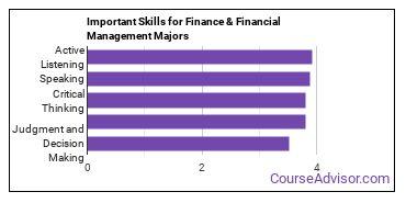 Important Skills for Finance & Financial Management Majors