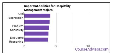 Important Abilities for hospitality Majors