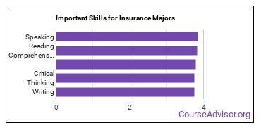Important Skills for Insurance Majors