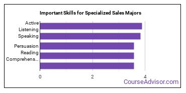 Important Skills for Specialized Sales Majors