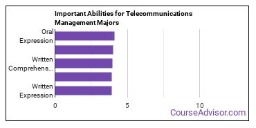Important Abilities for telcom management Majors