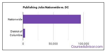 Publishing Jobs Nationwide vs. DC