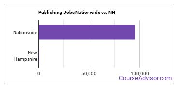 Publishing Jobs Nationwide vs. NH