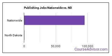 Publishing Jobs Nationwide vs. ND