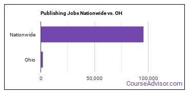 Publishing Jobs Nationwide vs. OH