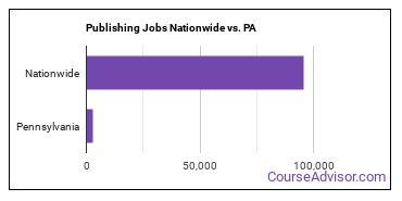 Publishing Jobs Nationwide vs. PA