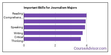 Important Skills for Journalism Majors