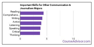 Important Skills for Other Communication & Journalism Majors