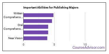 Important Abilities for publishing Majors