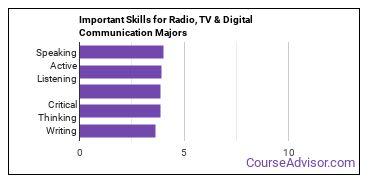 Important Skills for Radio, TV & Digital Communication Majors