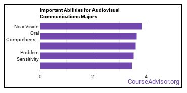 Important Abilities for audiovisual Majors