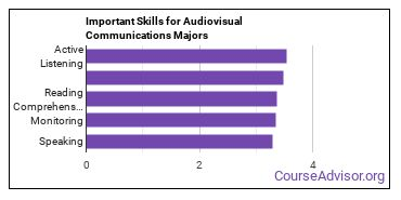 Important Skills for Audiovisual Communications Majors