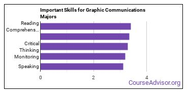 Important Skills for Graphic Communications Majors