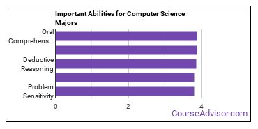 Important Abilities for compsci Majors