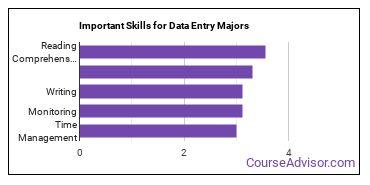 Important Skills for Data Entry Majors