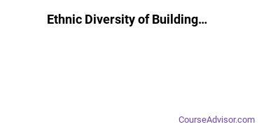 Building Management & Inspection Majors in HI Ethnic Diversity Statistics
