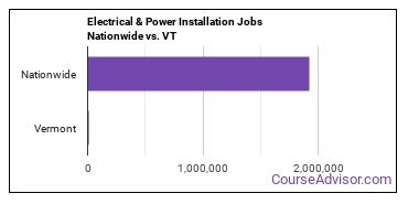Electrical & Power Installation Jobs Nationwide vs. VT