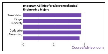 Important Abilities for electromechanical engineering tech Majors