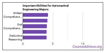 Important Abilities for aerospace engineering Majors