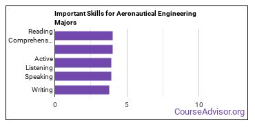 Important Skills for Aeronautical Engineering Majors