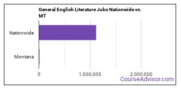 General English Literature Jobs Nationwide vs. MT
