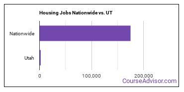 Housing Jobs Nationwide vs. UT